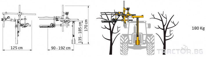 Машини за лозя / овошки Машина за зимна контурна резитба ORIZZONTI модел CPF60 4