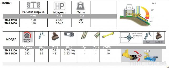 Мулчери Шредер TMJ GARDEN лек тип с голямо странично изместване 0