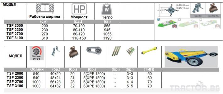 Мулчери Zanon Шредер TSF -производителна серия 5