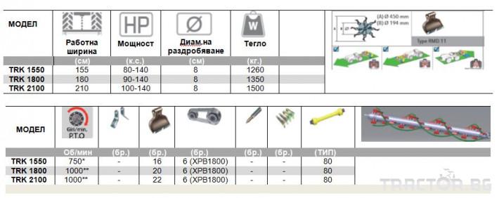 Мулчери Раздробител на клони Zanon TRK супер тежък тип 2 - Трактор БГ