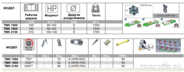 Мулчери Раздробител на клони ZANON модел TMK 2 - Трактор БГ